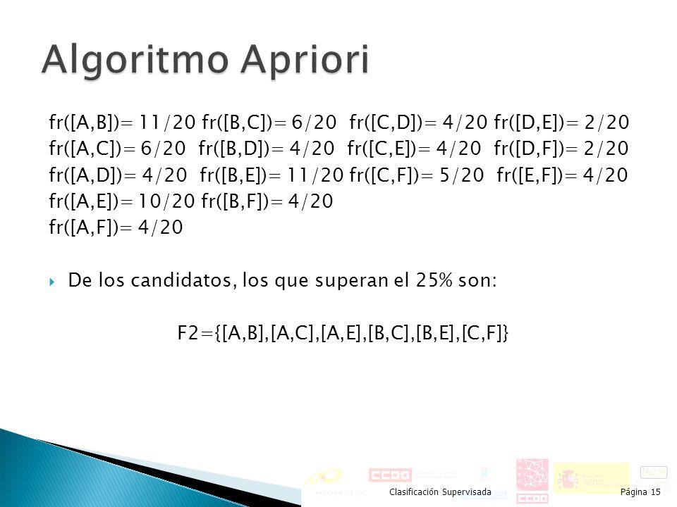 fr([A,B])= 11/20 fr([B,C])= 6/20 fr([C,D])= 4/20 fr([D,E])= 2/20 fr([A,C])= 6/20 fr([B,D])= 4/20 fr([C,E])= 4/20 fr([D,F])= 2/20 fr([A,D])= 4/20 fr([B