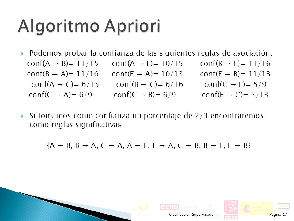 Podemos probar la confianza de las siguientes reglas de asociación: conf(A B)= 11/15conf(A E)= 10/15conf(B E)= 11/16 conf(B A)= 11/16conf(E A)= 10/13c