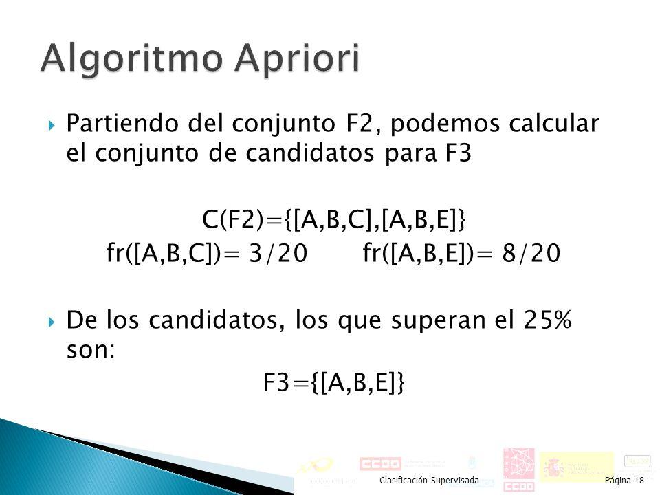Partiendo del conjunto F2, podemos calcular el conjunto de candidatos para F3 C(F2)={[A,B,C],[A,B,E]} fr([A,B,C])= 3/20fr([A,B,E])= 8/20 De los candid