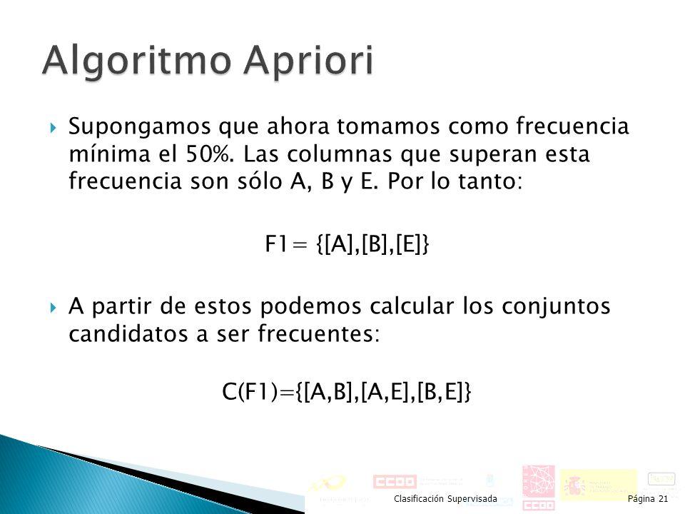 Supongamos que ahora tomamos como frecuencia mínima el 50%. Las columnas que superan esta frecuencia son sólo A, B y E. Por lo tanto: F1= {[A],[B],[E]