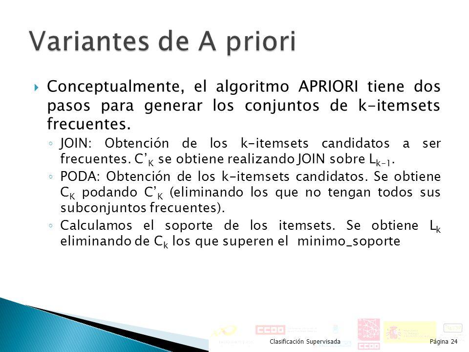 Conceptualmente, el algoritmo APRIORI tiene dos pasos para generar los conjuntos de k-itemsets frecuentes. JOIN: Obtención de los k-itemsets candidato
