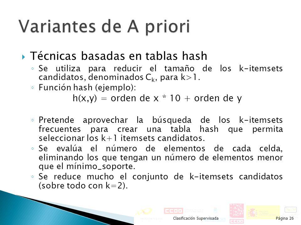 Técnicas basadas en tablas hash Se utiliza para reducir el tamaño de los k-itemsets candidatos, denominados C k, para k>1. Función hash (ejemplo): h(x