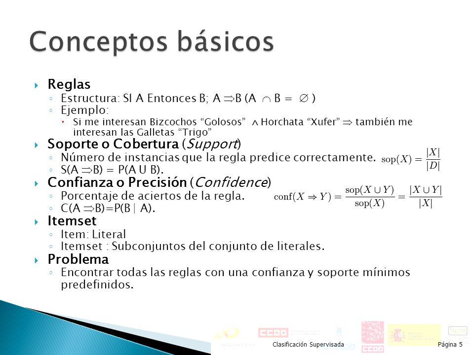 Reglas Estructura: SI A Entonces B; A B (A B = ) Ejemplo: Si me interesan Bizcochos Golosos Horchata Xufer también me interesan las Galletas Trigo Sop