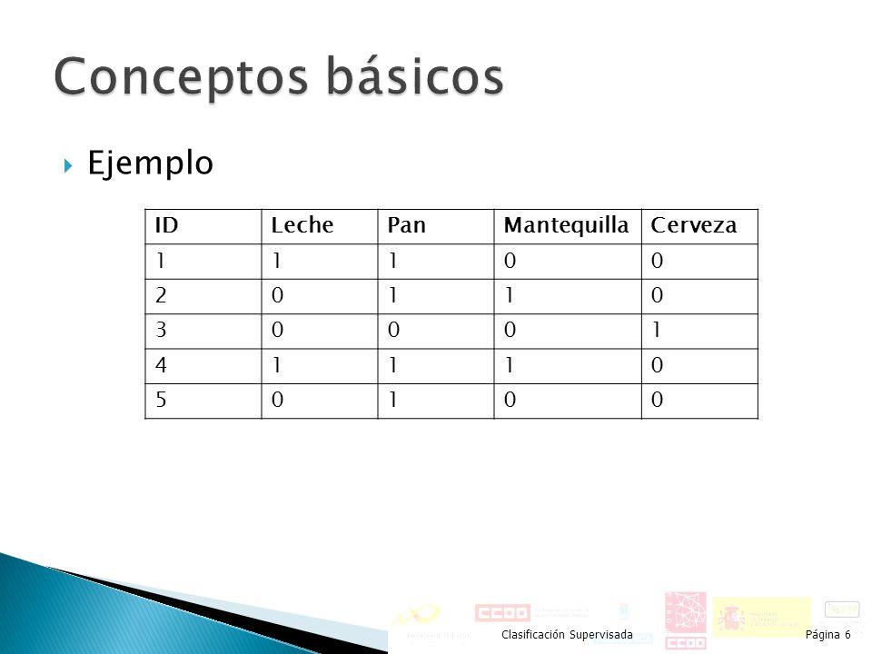 Ejemplo Clasificación SupervisadaPágina 6 IDLechePanMantequillaCerveza 11100 20110 30001 41110 50100