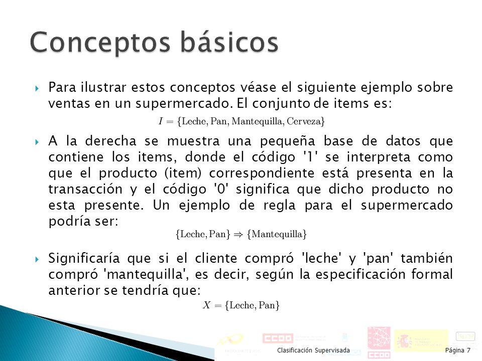 Para ilustrar estos conceptos véase el siguiente ejemplo sobre ventas en un supermercado. El conjunto de items es: A la derecha se muestra una pequeña