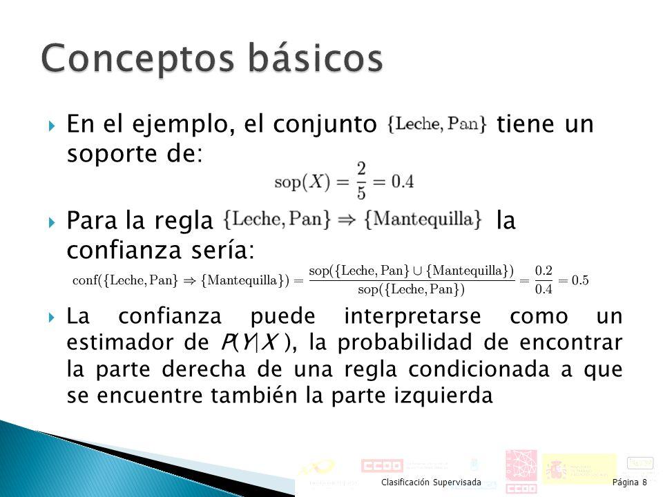 En el ejemplo, el conjunto tiene un soporte de: Para la regla la confianza sería: La confianza puede interpretarse como un estimador de P(Y|X ), la pr
