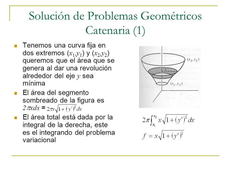 Solución de Problemas Geométricos Catenaria (1) Tenemos una curva fija en dos extremos ( x 1,y 1 ) y ( x 2,y 2 ) queremos que el área que se genera al