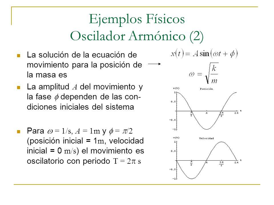Ejemplos Físicos Oscilador Armónico (2) La solución de la ecuación de movimiento para la posición de la masa es La amplitud A del movimiento y la fase