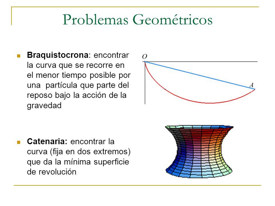Problemas Geométricos Braquistocrona: encontrar la curva que se recorre en el menor tiempo posible por una partícula que parte del reposo bajo la acci
