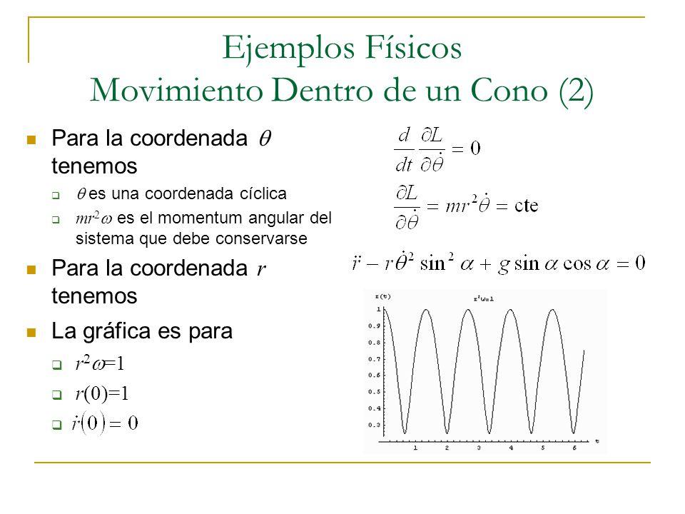Ejemplos Físicos Movimiento Dentro de un Cono (2) Para la coordenada tenemos es una coordenada cíclica mr 2 es el momentum angular del sistema que deb