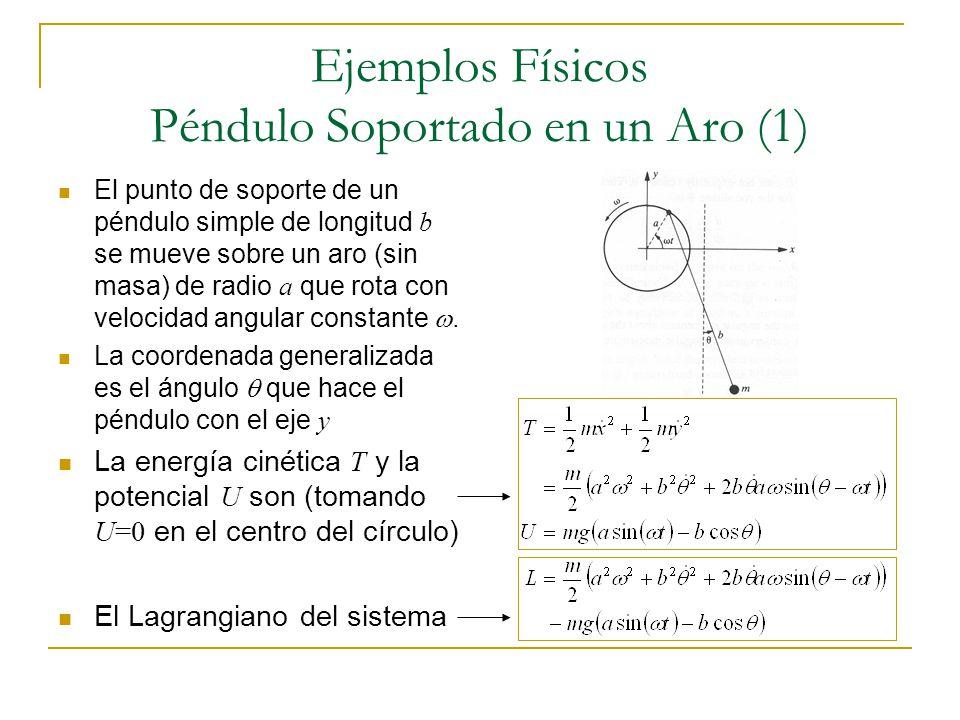 Ejemplos Físicos Péndulo Soportado en un Aro (1) El punto de soporte de un péndulo simple de longitud b se mueve sobre un aro (sin masa) de radio a qu