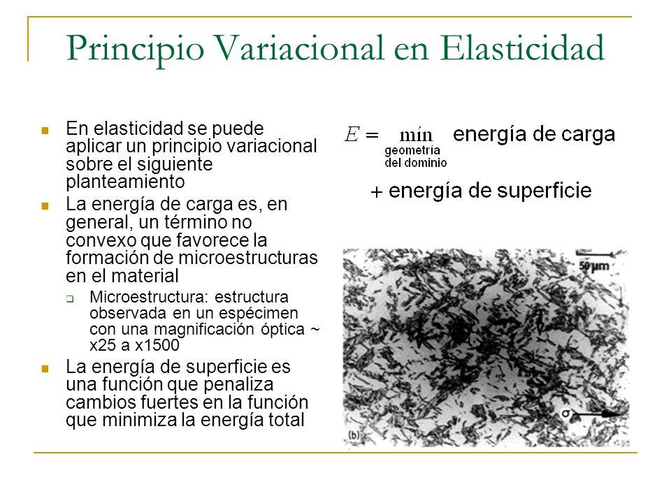 Principio Variacional en Elasticidad En elasticidad se puede aplicar un principio variacional sobre el siguiente planteamiento La energía de carga es,