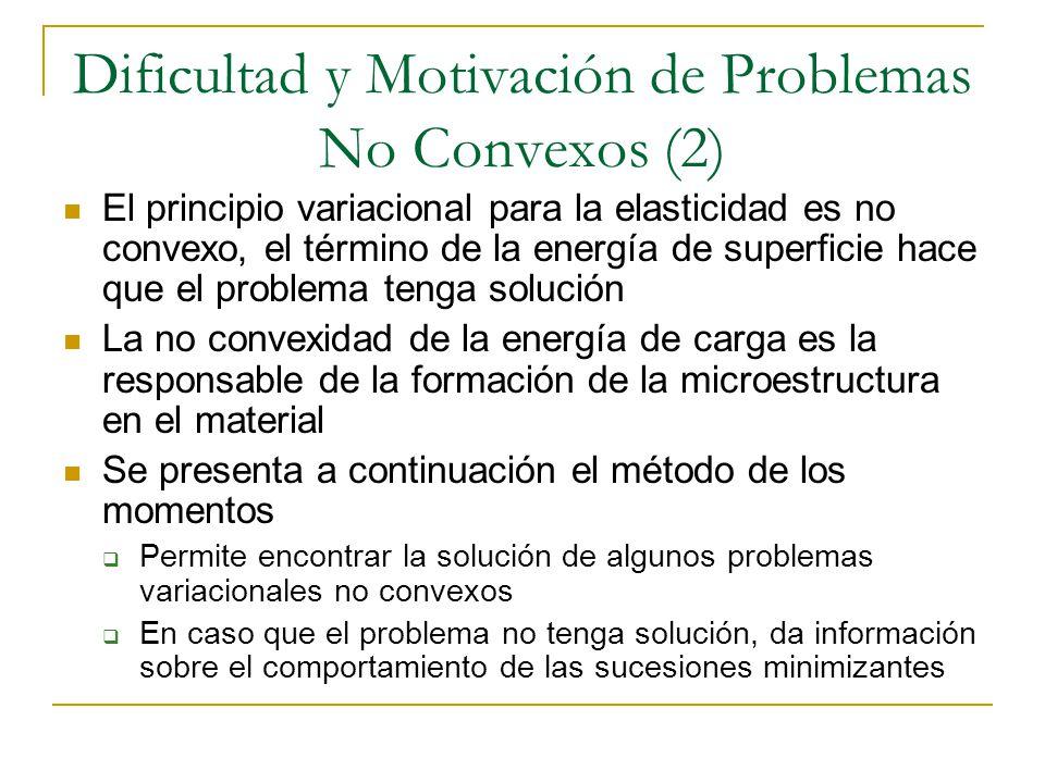 Dificultad y Motivación de Problemas No Convexos (2) El principio variacional para la elasticidad es no convexo, el término de la energía de superfici