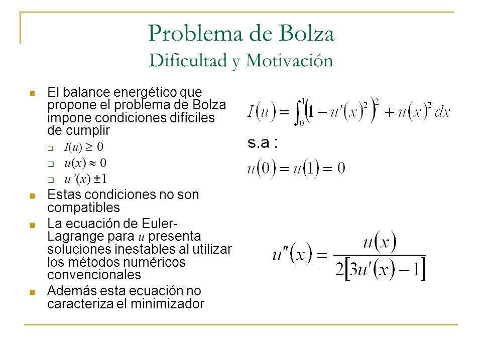 Problema de Bolza Dificultad y Motivación El balance energético que propone el problema de Bolza impone condiciones difíciles de cumplir I(u) 0 u(x) 0