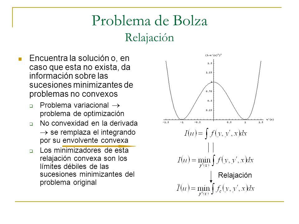 Problema de Bolza Relajación Encuentra la solución o, en caso que esta no exista, da información sobre las sucesiones minimizantes de problemas no con