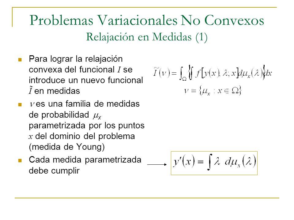 Problemas Variacionales No Convexos Relajación en Medidas (1) Para lograr la relajación convexa del funcional I se introduce un nuevo funcional Ĩ en m