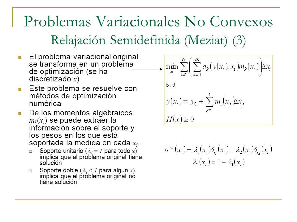 Problemas Variacionales No Convexos Relajación Semidefinida (Meziat) (3) El problema variacional original se transforma en un problema de optimización