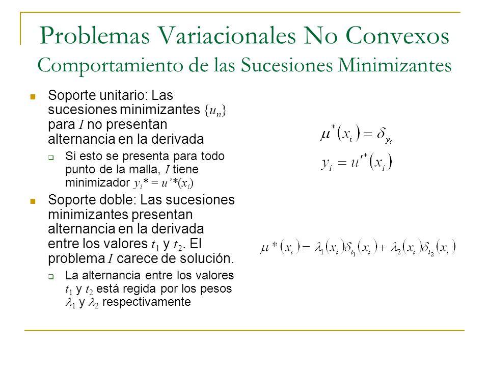 Problemas Variacionales No Convexos Comportamiento de las Sucesiones Minimizantes Soporte unitario: Las sucesiones minimizantes {u n } para I no prese