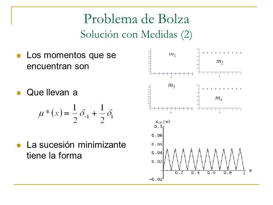 Problema de Bolza Solución con Medidas (2) Los momentos que se encuentran son Que llevan a La sucesión minimizante tiene la forma m1m1 m4m4 m2m2 m3m3