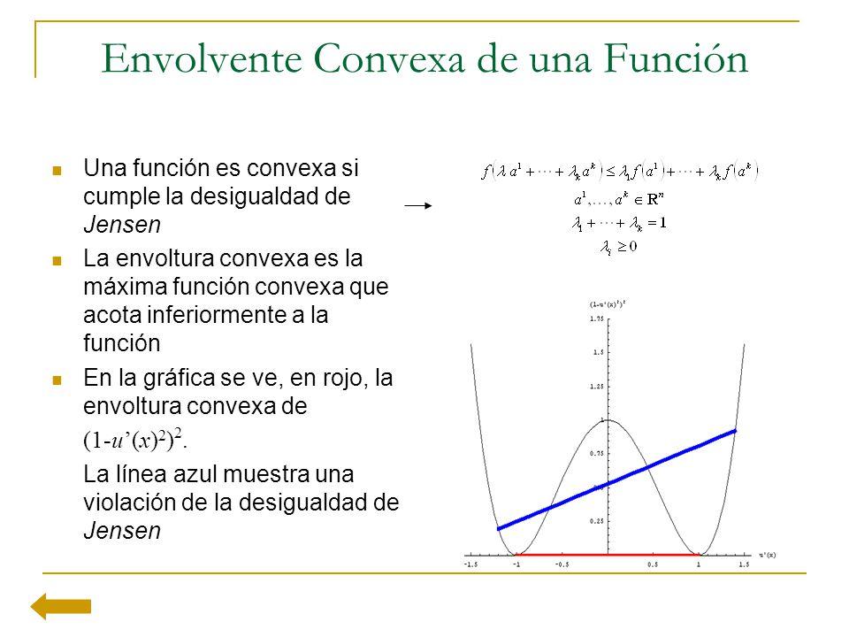 Envolvente Convexa de una Función Una función es convexa si cumple la desigualdad de Jensen La envoltura convexa es la máxima función convexa que acot