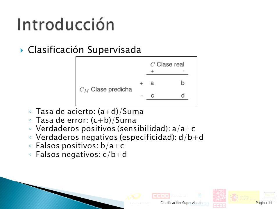 Clasificación Supervisada Tasa de acierto: (a+d)/Suma Tasa de error: (c+b)/Suma Verdaderos positivos (sensibilidad): a/a+c Verdaderos negativos (espec