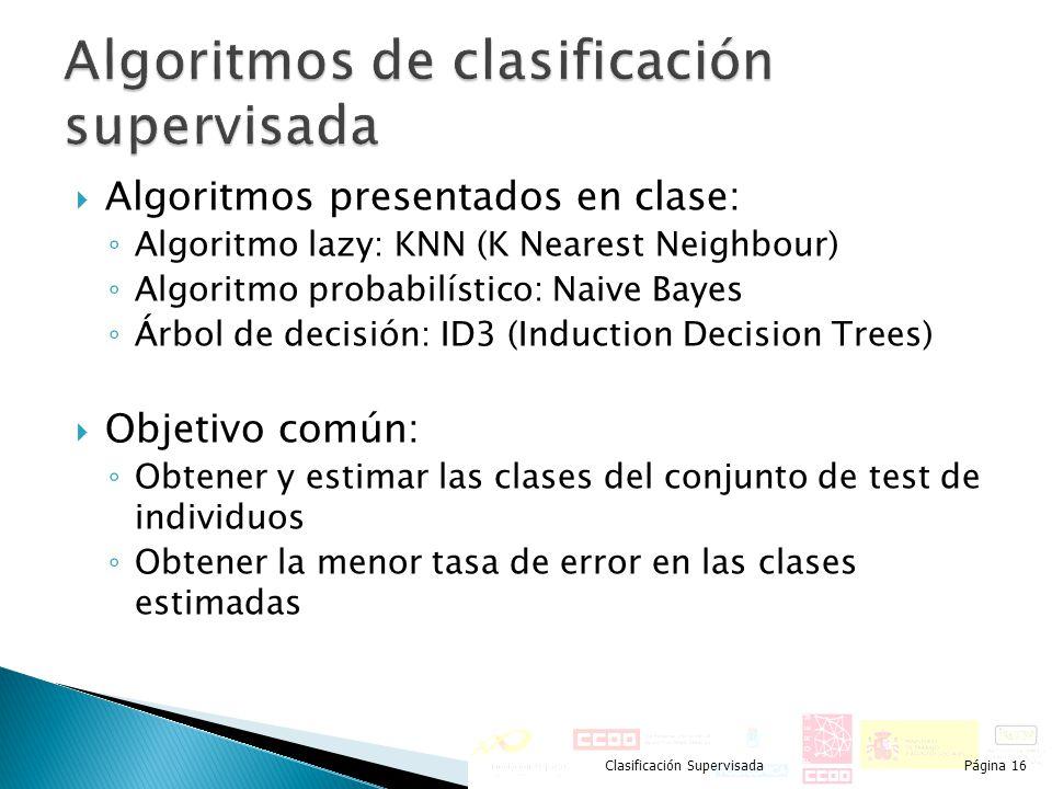 Algoritmos presentados en clase: Algoritmo lazy: KNN (K Nearest Neighbour) Algoritmo probabilístico: Naive Bayes Árbol de decisión: ID3 (Induction Dec
