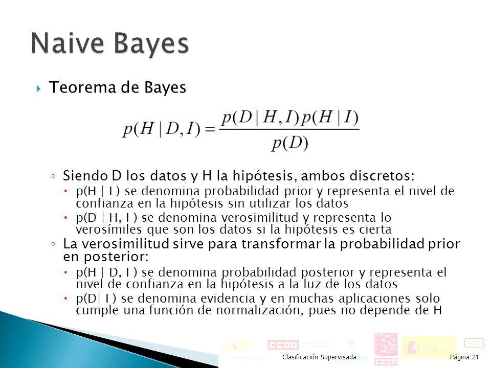 Teorema de Bayes Siendo D los datos y H la hipótesis, ambos discretos: p(H | I ) se denomina probabilidad prior y representa el nivel de confianza en