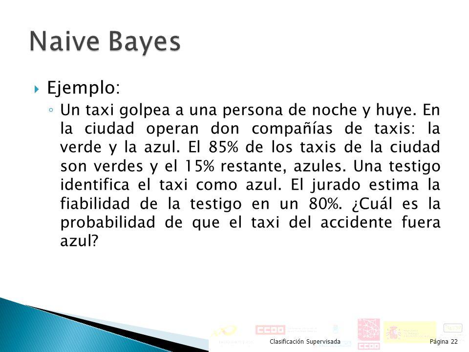 Ejemplo: Un taxi golpea a una persona de noche y huye. En la ciudad operan don compañías de taxis: la verde y la azul. El 85% de los taxis de la ciuda