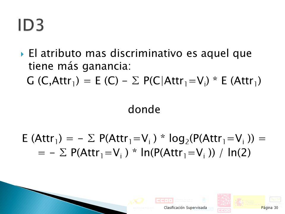El atributo mas discriminativo es aquel que tiene más ganancia: G (C,Attr 1 ) = E (C) - P(C|Attr 1 =V i ) * E (Attr 1 ) donde E (Attr 1 ) = - P(Attr 1