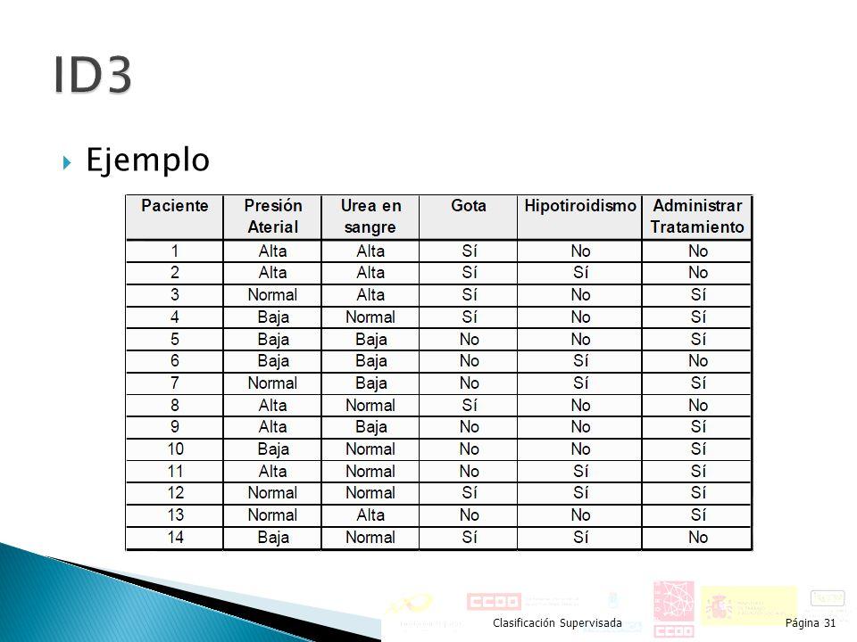 Ejemplo Clasificación SupervisadaPágina 31