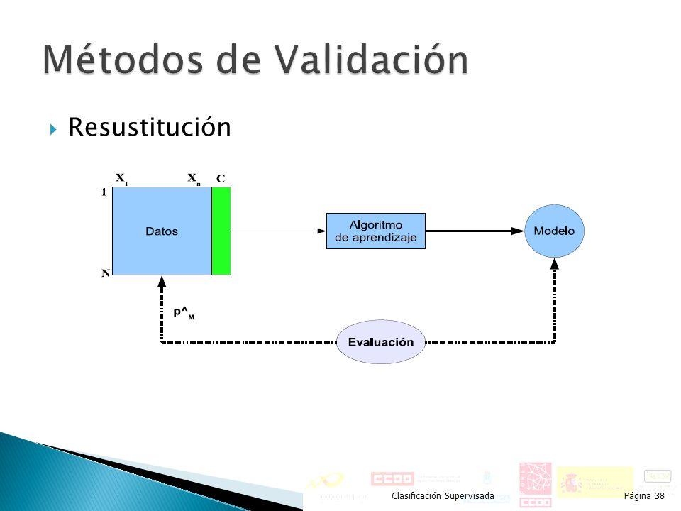 Resustitución Clasificación SupervisadaPágina 38