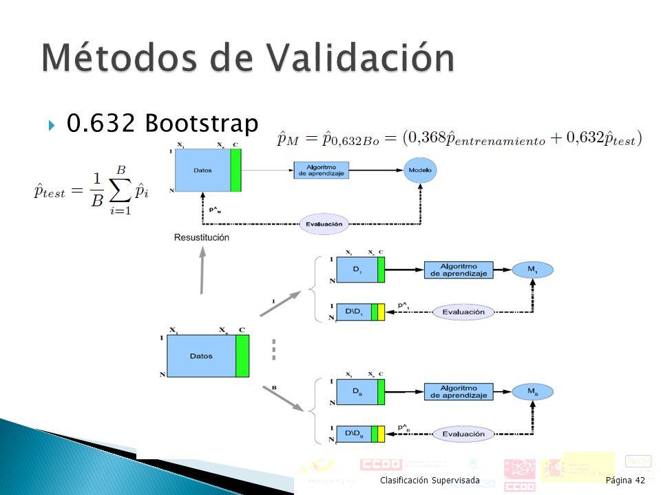 0.632 Bootstrap Clasificación SupervisadaPágina 42