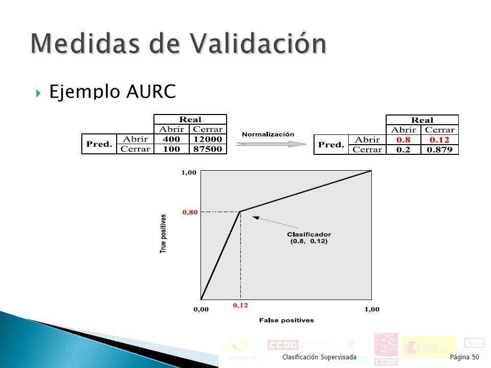 Ejemplo AURC Clasificación SupervisadaPágina 50
