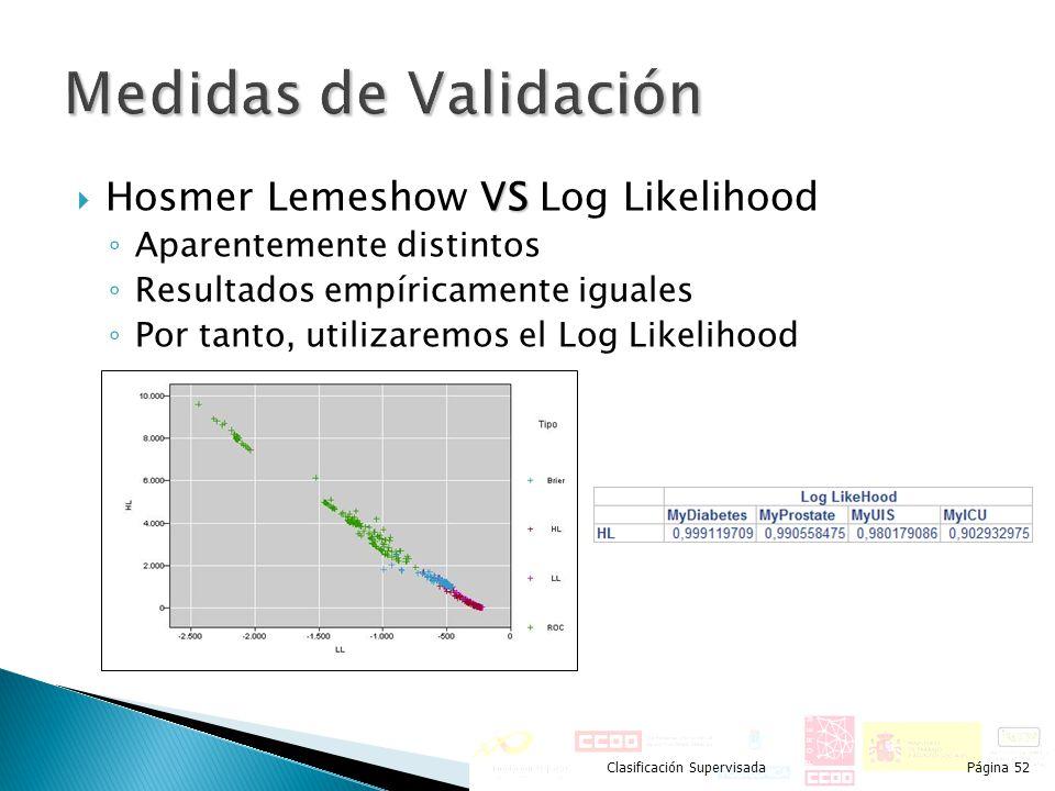 VS Hosmer Lemeshow VS Log Likelihood Aparentemente distintos Resultados empíricamente iguales Por tanto, utilizaremos el Log Likelihood Clasificación