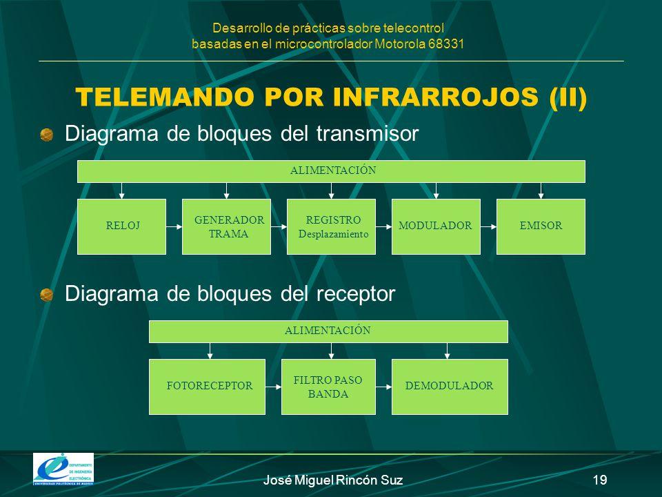 Desarrollo de prácticas sobre telecontrol basadas en el microcontrolador Motorola 68331 José Miguel Rincón Suz19 TELEMANDO POR INFRARROJOS (II) Diagra