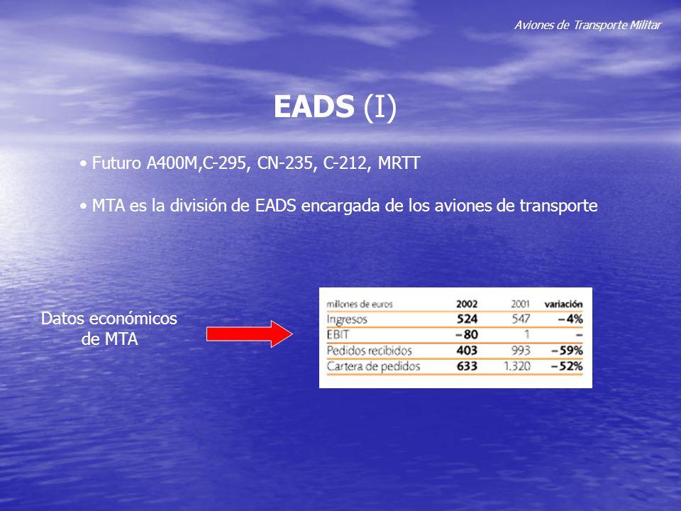 Aviones de Transporte Militar EADS (I) Futuro A400M,C-295, CN-235, C-212, MRTT MTA es la división de EADS encargada de los aviones de transporte Datos