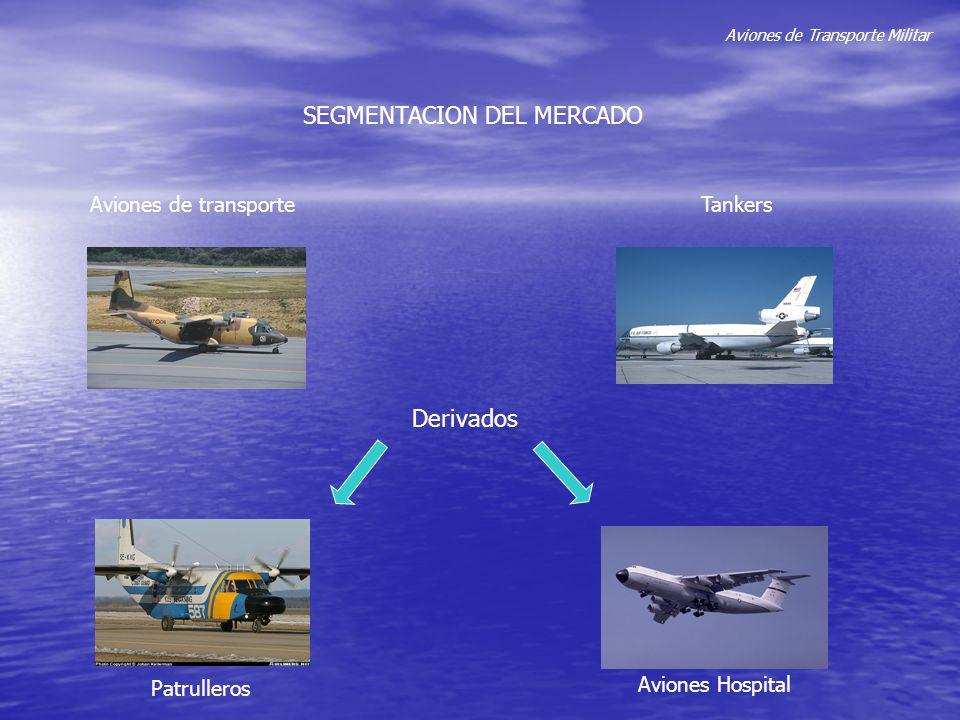 Aviones de Transporte Militar SEGMENTACION DEL MERCADO Aviones de transporteTankers Derivados Patrulleros Aviones Hospital