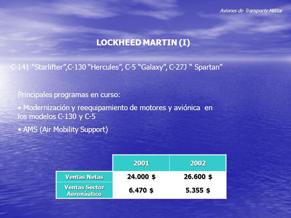 Aviones de Transporte Militar LOCKHEED MARTIN (I) C-141 Starlifter,C-130 Hercules, C-5 Galaxy, C-27J Spartan Principales programas en curso: Moderniza