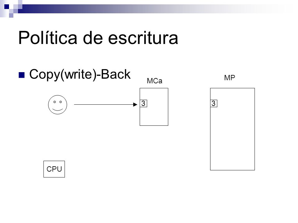 Política de escritura Copy(write)-Back MCa MP CPU 33