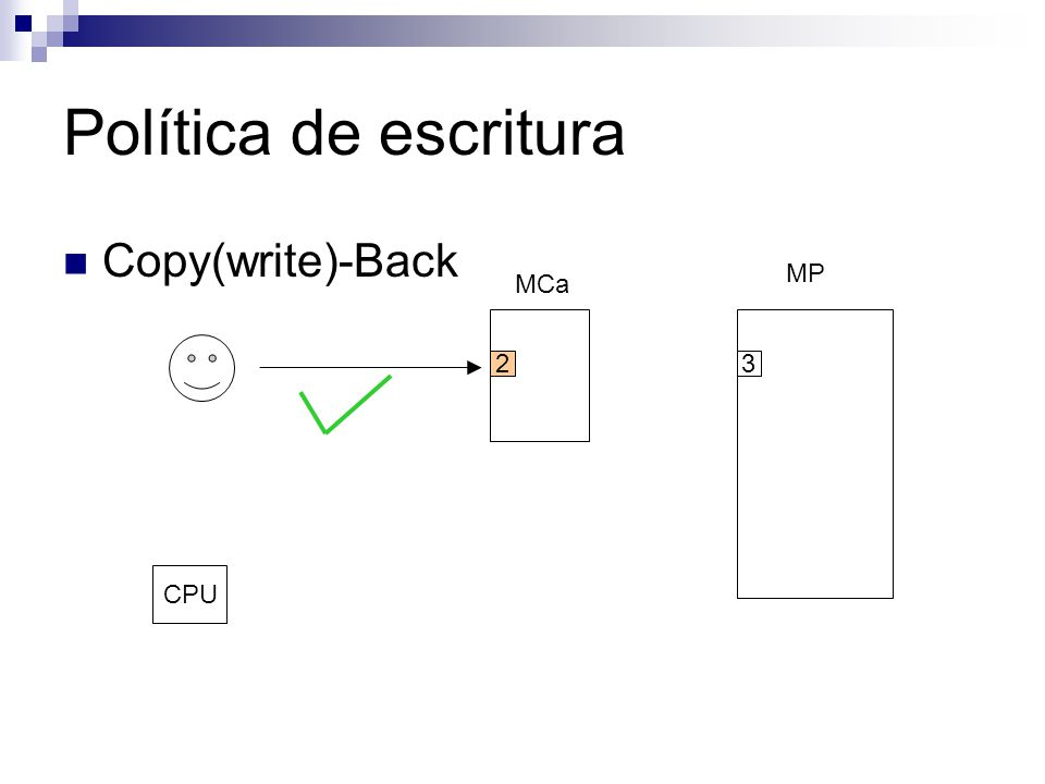 Política de escritura Copy(write)-Back MCa MP CPU 23