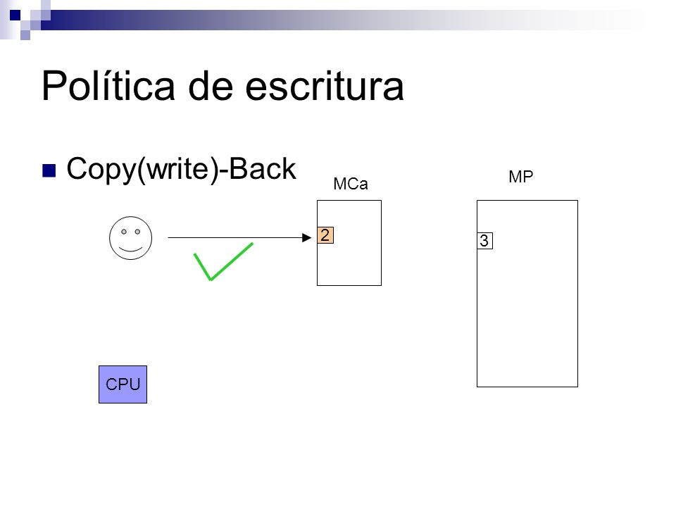 Política de escritura Copy(write)-Back MCa MP CPU 2 3