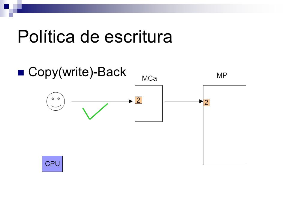 Política de escritura Copy(write)-Back MCa MP CPU 2 2