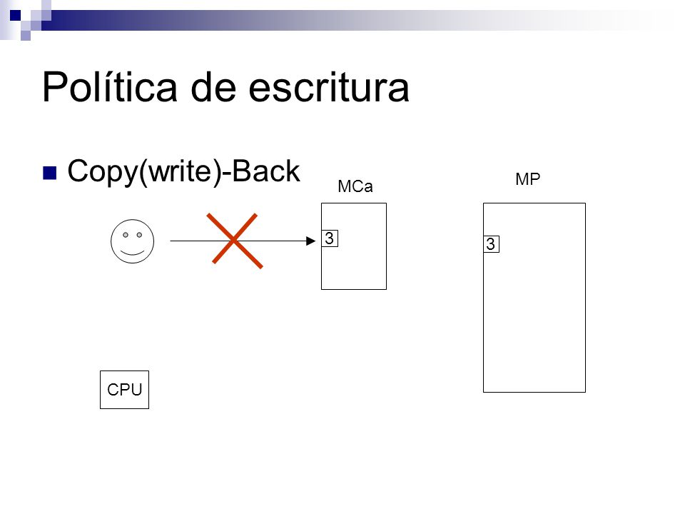 Política de escritura Copy(write)-Back MCa MP CPU 3 3