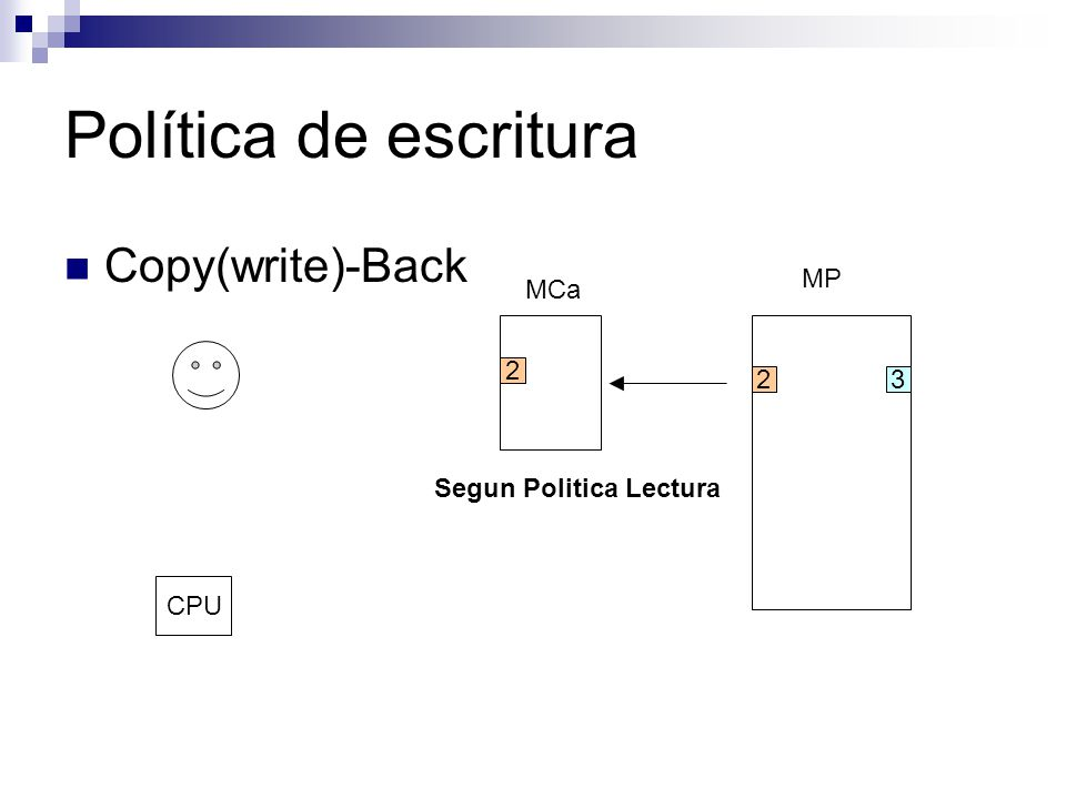 Política de escritura Copy(write)-Back MCa MP CPU 2 23 Segun Politica Lectura