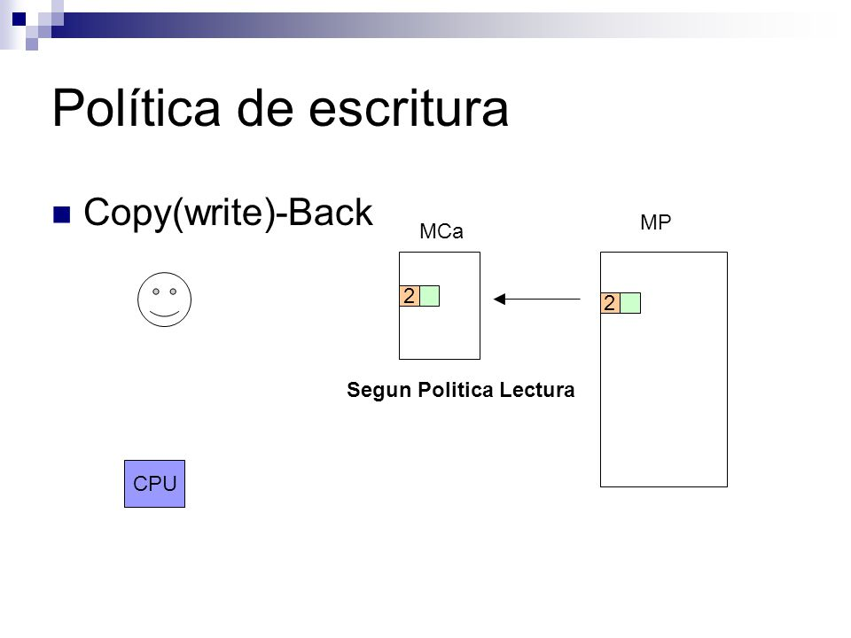 Política de escritura Copy(write)-Back MCa MP CPU 2 2 Segun Politica Lectura