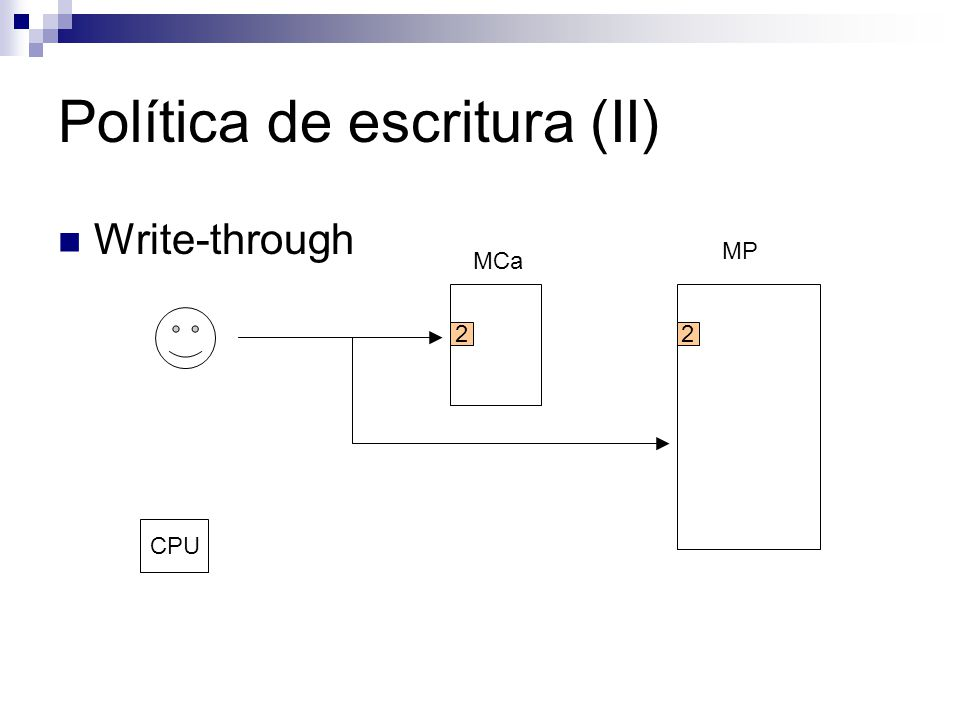 Política de escritura (II) Write-through MCa MP CPU 22