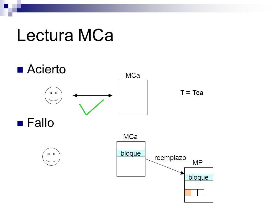 Lectura MCa Acierto Fallo MCa T = Tca MCa MP reemplazo bloque