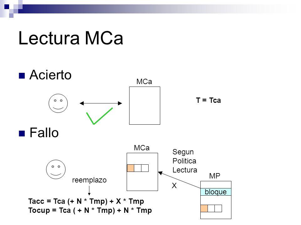 Lectura MCa Acierto Fallo MCa T = Tca MCa MP Tacc = Tca (+ N * Tmp) + X * Tmp Tocup = Tca ( + N * Tmp) + N * Tmp bloque Segun Politica Lectura X reemplazo