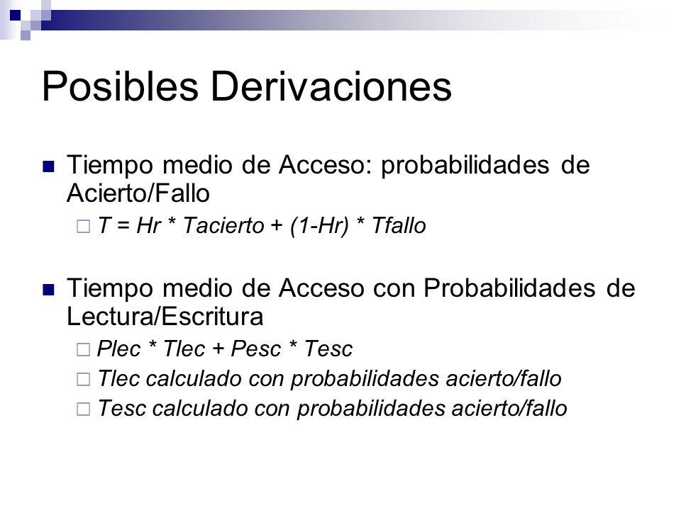 Posibles Derivaciones Tiempo medio de Acceso: probabilidades de Acierto/Fallo T = Hr * Tacierto + (1-Hr) * Tfallo Tiempo medio de Acceso con Probabilidades de Lectura/Escritura Plec * Tlec + Pesc * Tesc Tlec calculado con probabilidades acierto/fallo Tesc calculado con probabilidades acierto/fallo