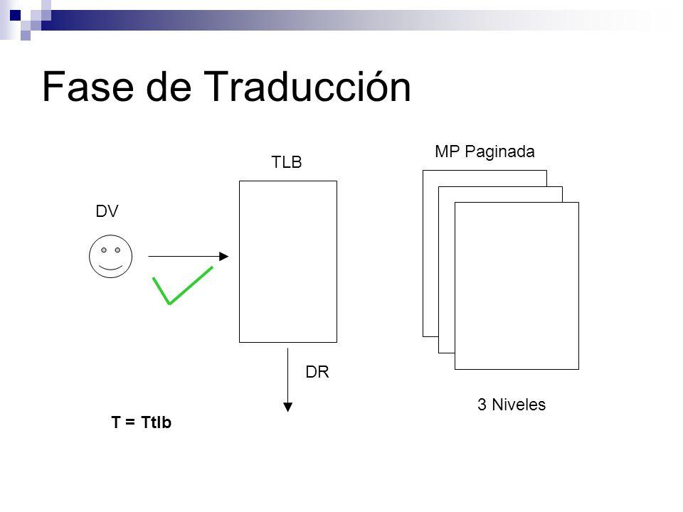 Fase de Traducción TLB MP Paginada 3 Niveles DV DR T = Ttlb